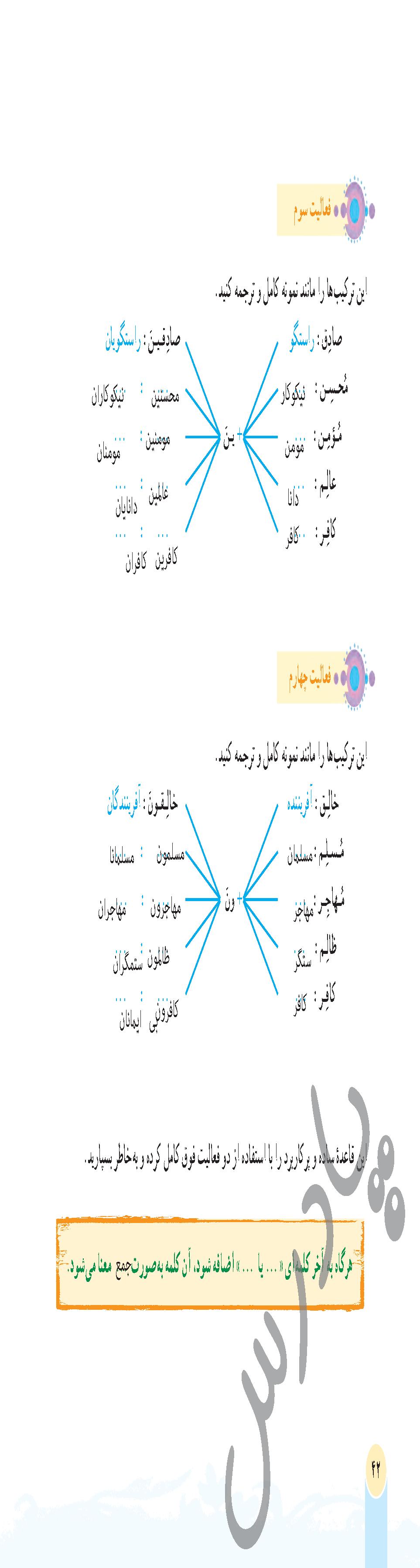 ادامه پاسخ فعالیت درس 4 قرآن هفتم - جلسه اول