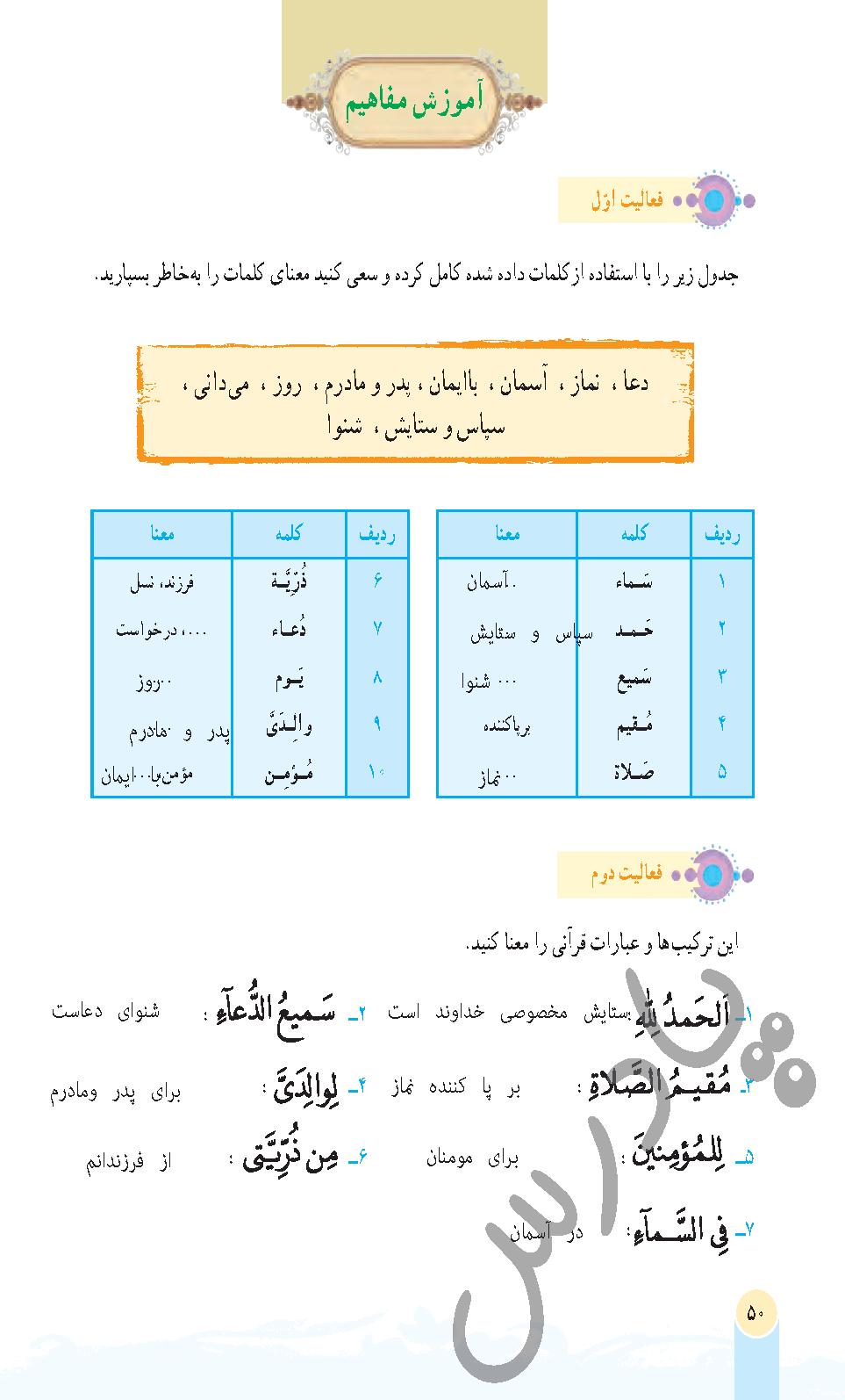 پاسخ فعالیت درس 5 قرآن هفتم - جلسه اول