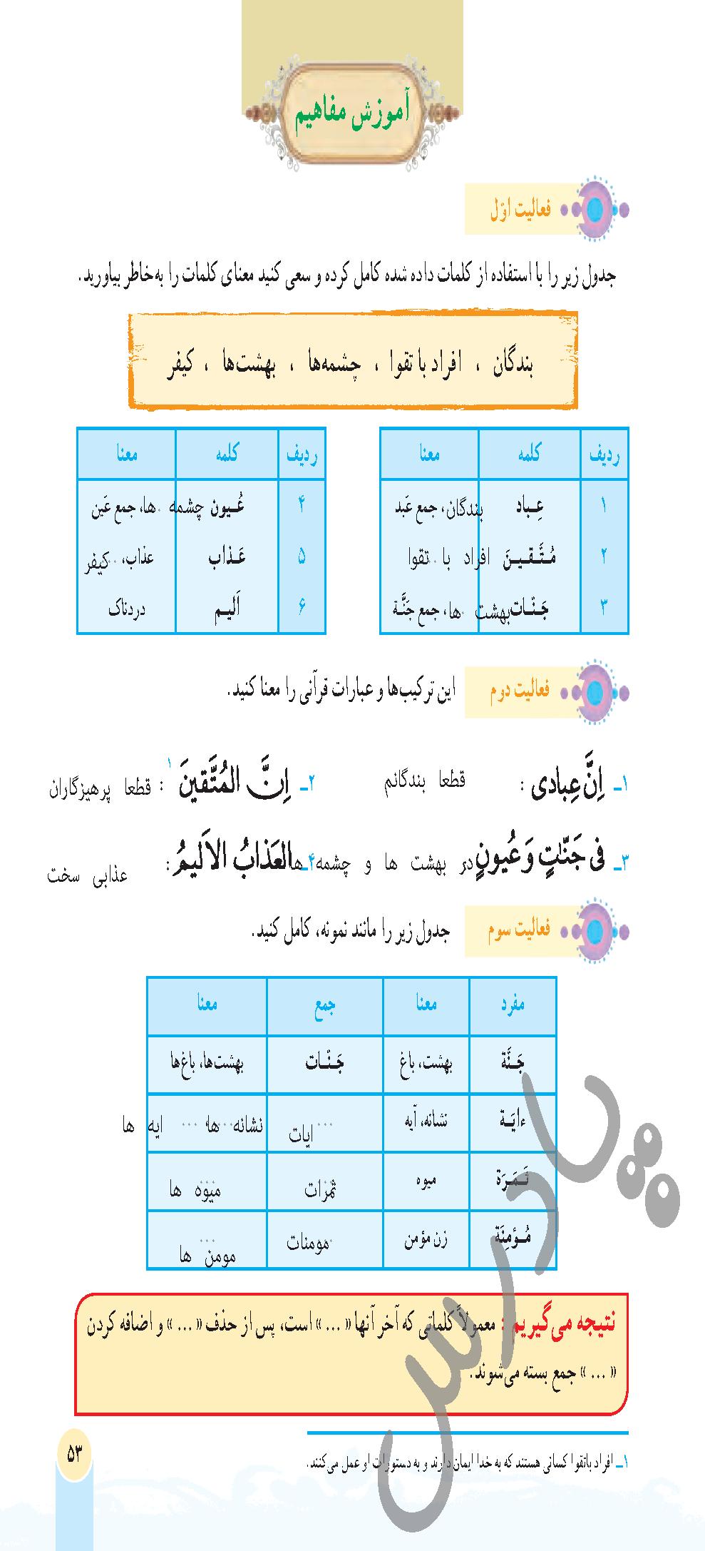 پاسخ فعالیت درس 5 قرآن هفتم - جلسه دوم