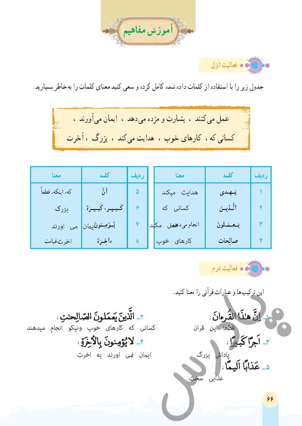 پاسخ فعالیت درس 7 قرآن هفتم - جلسه اول