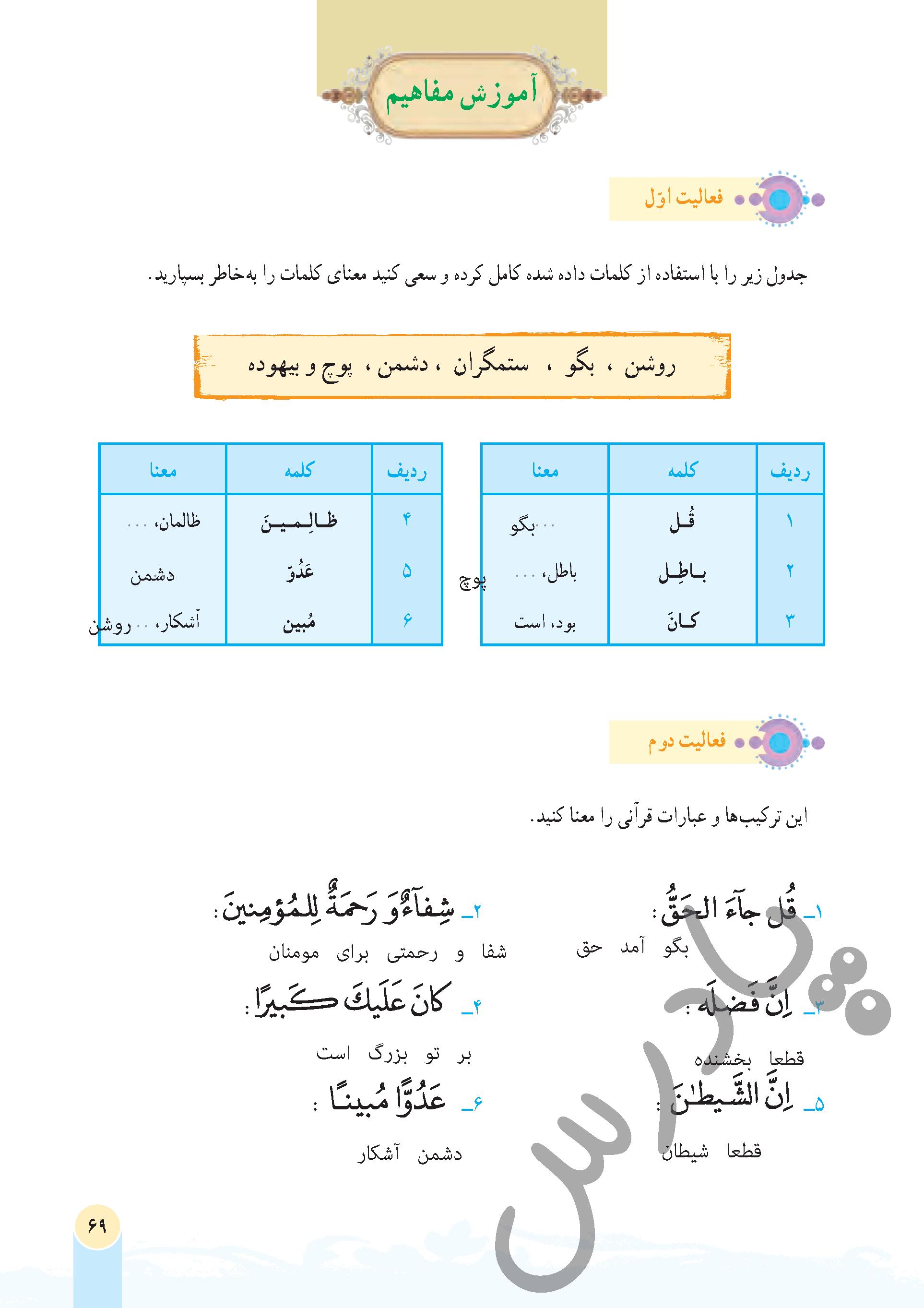 پاسخ فعالیت درس 7 قرآن هفتم - جلسه دوم