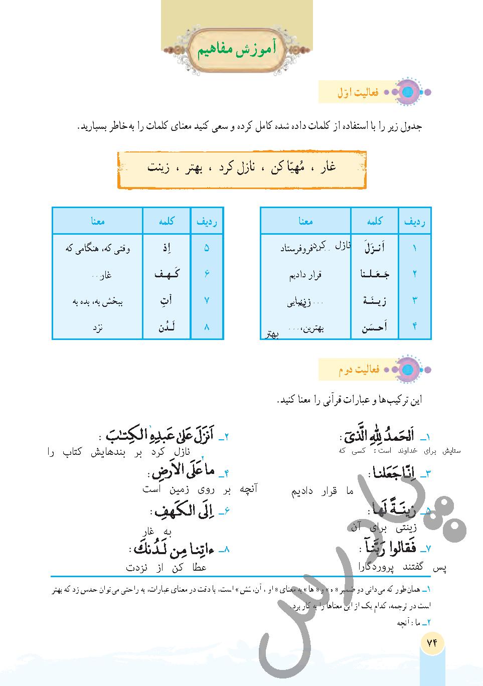 پاسخ فعالیت درس 8 قرآن هفتم -جلسه اول