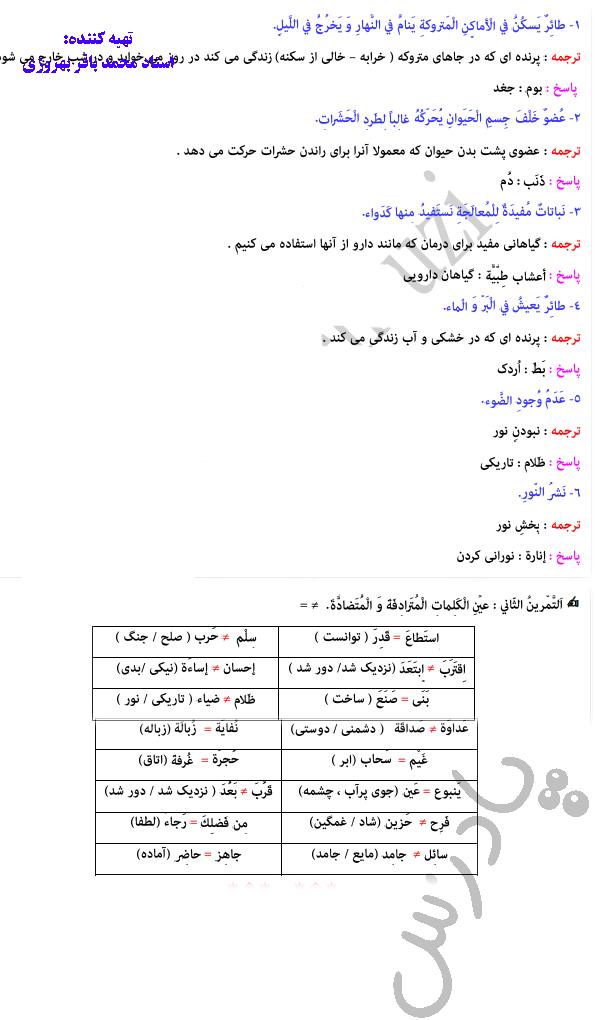 حل تمرین 1تا3 درس 5 عربی  دهم