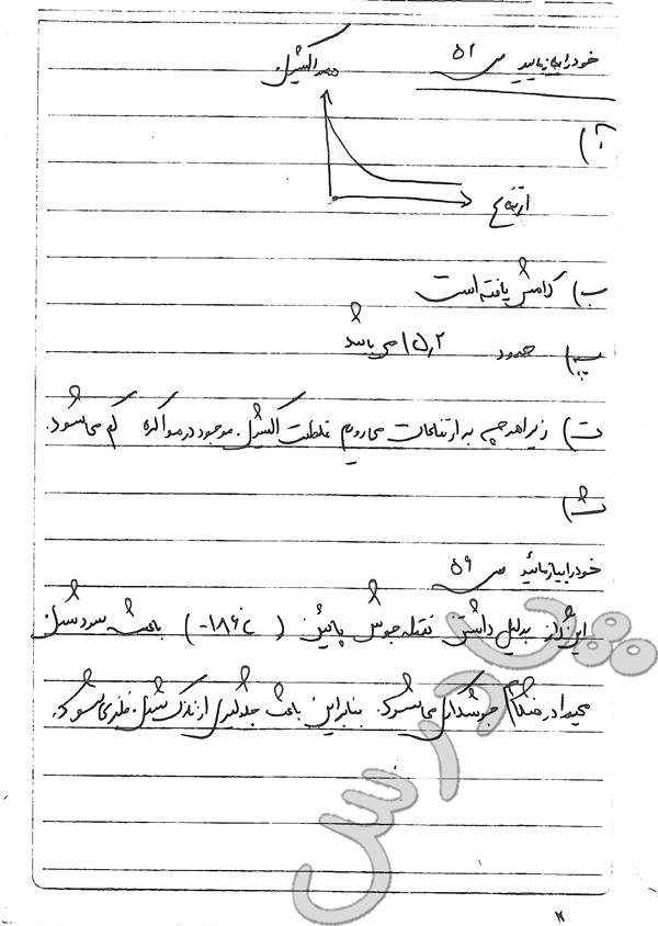 جواب خودرابیازمایید صفحه 52 و59 شیمی دهم