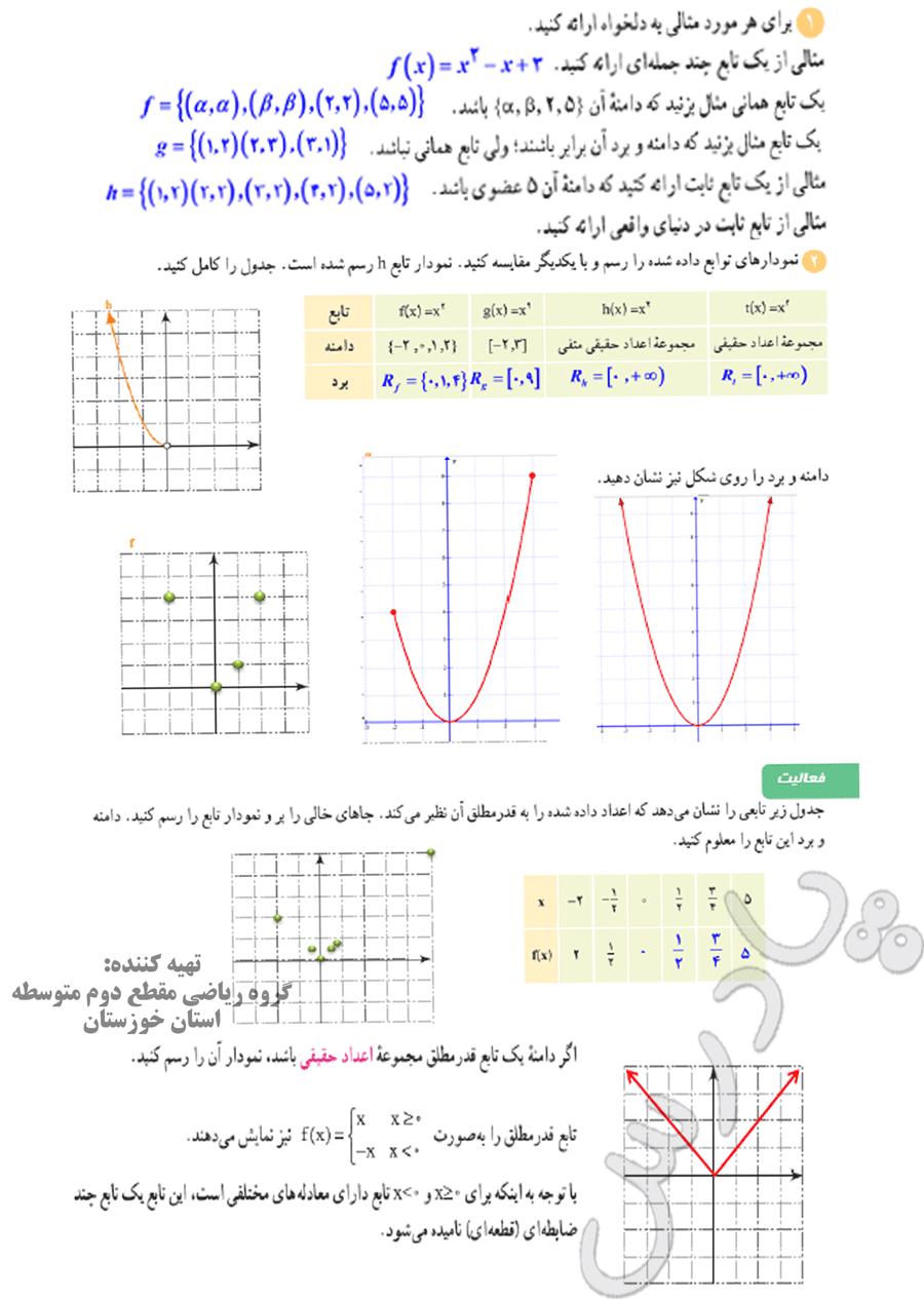 حل کاردرکلاس و فعالیت صفحه 111 ریاضی دهم