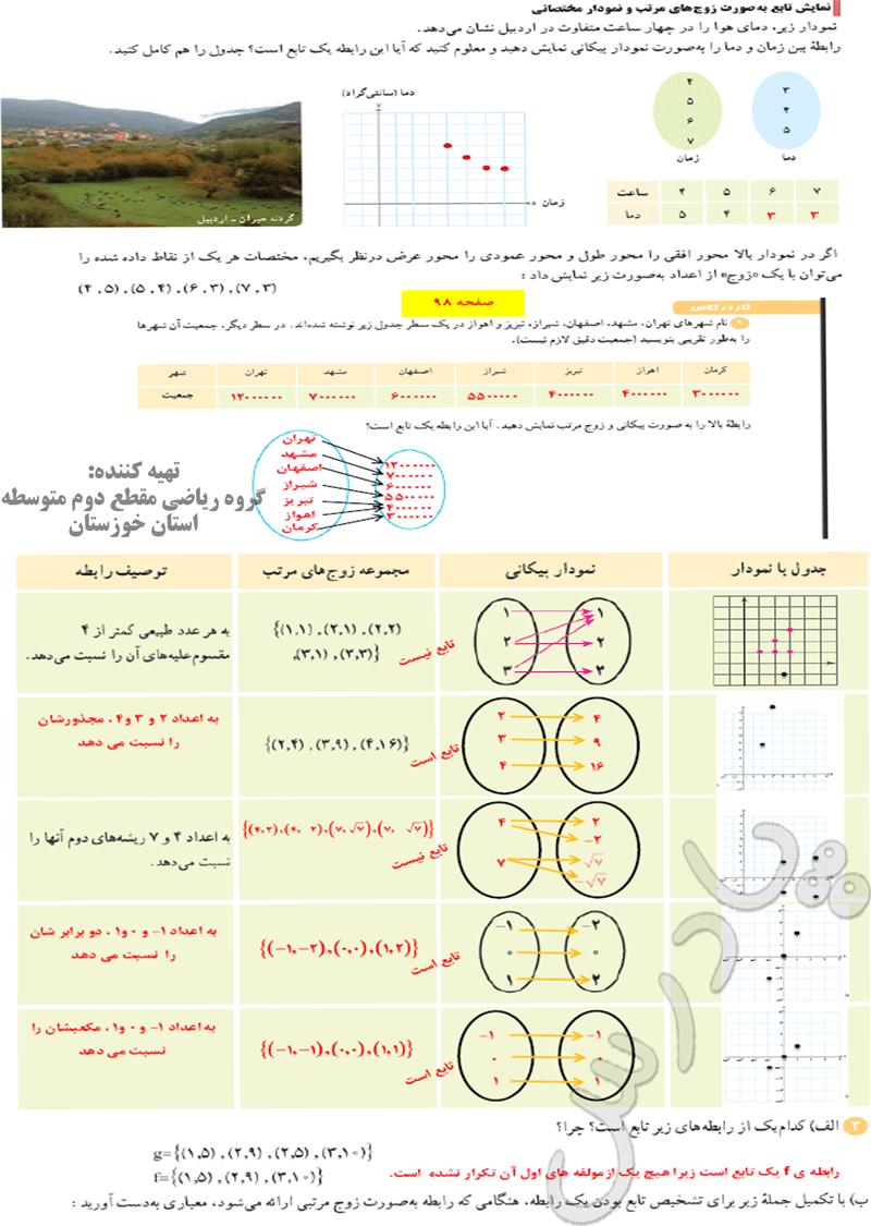 حل فعالیت وکاردرکلاس97تا99 ریاضی دهم