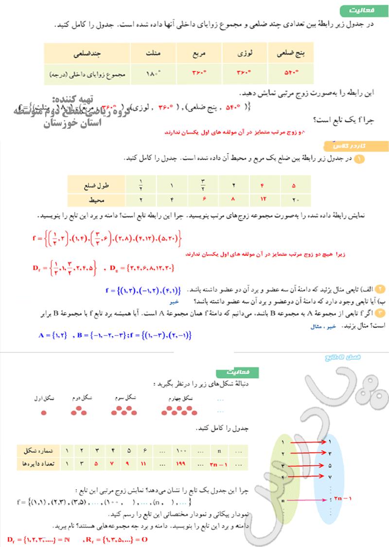 حل فعالیت وکاردرکلاس صفحه101 ریاضی دهم