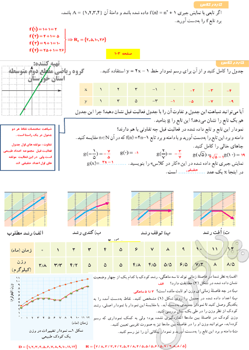 حل فعالیت و کاردرکلاس صفحه103 ریاضی دهم