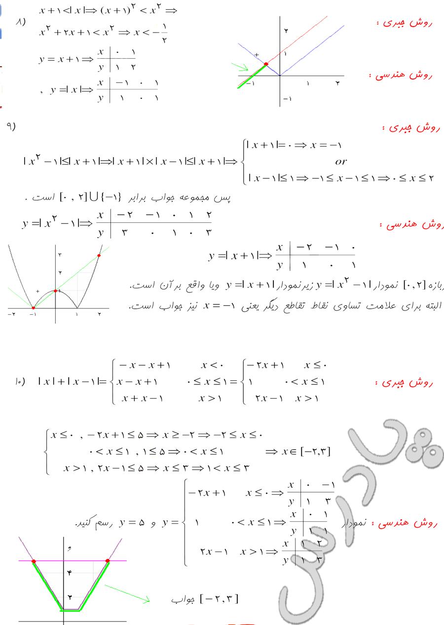 ادامه حل مسائل صفحه 42 فصل اول حسابان سوم