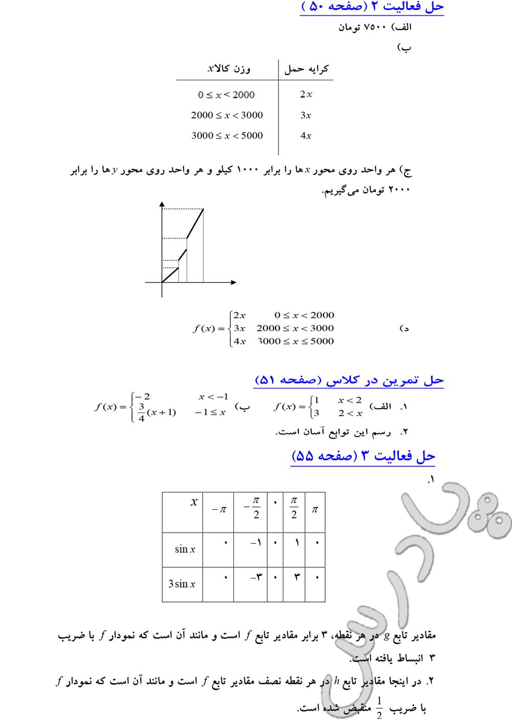حل سوالات صفحه 50 تا 55 فصل اول حسابان سال سوم
