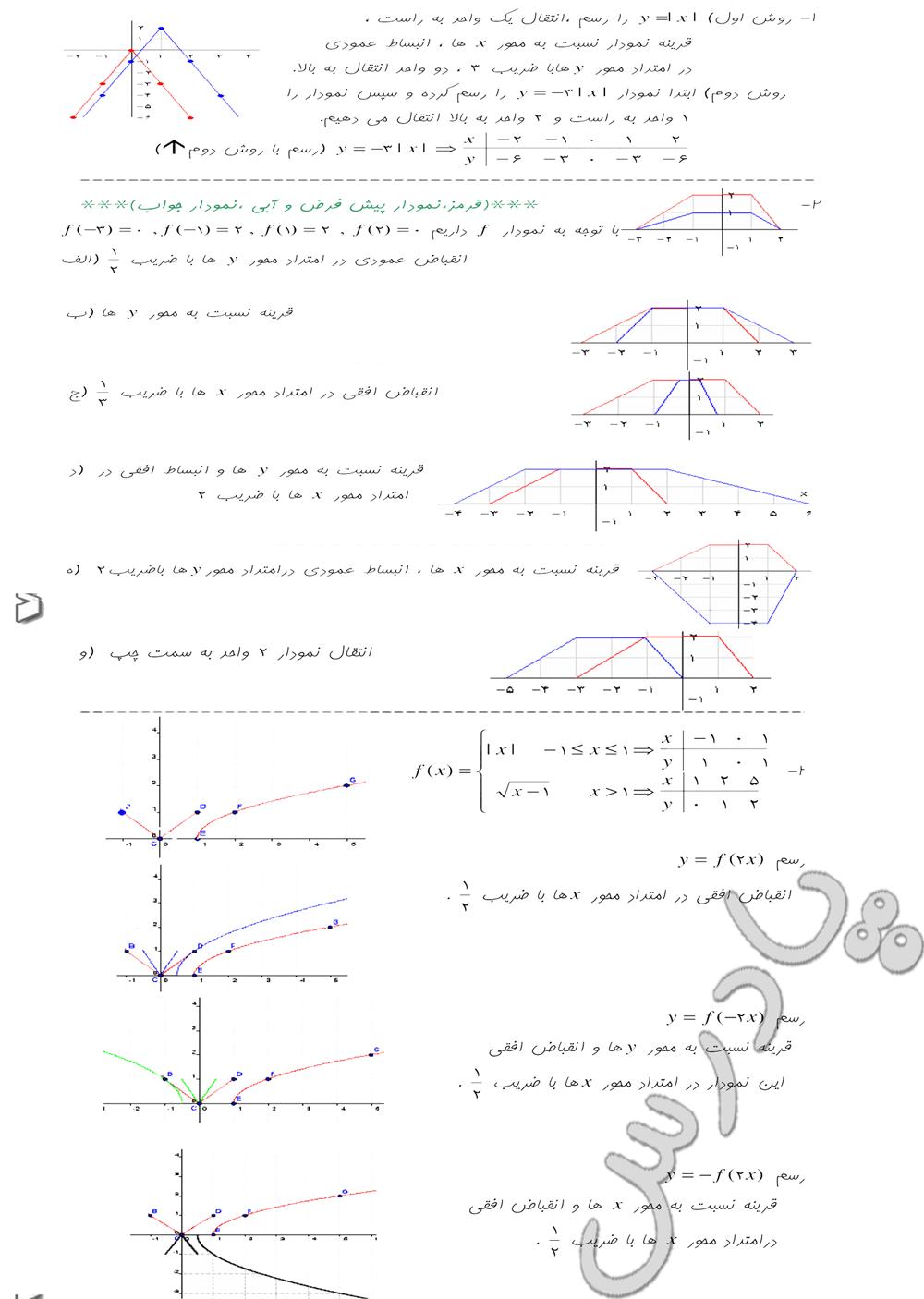 حل مسائل صفحه 63 فصل دوم حسابان سال سوم