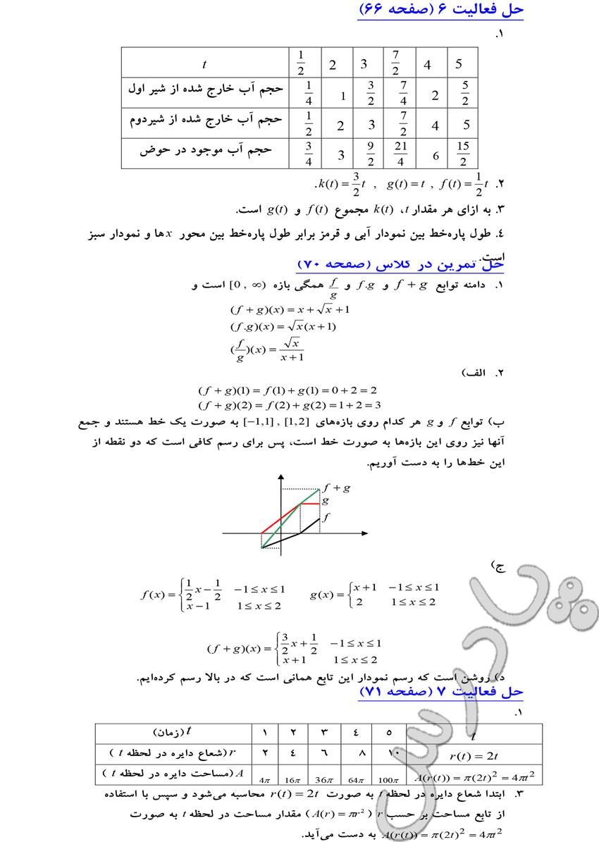 حل مسائل صفحه 64 تا 69 فصل دوم حسابان سال سوم