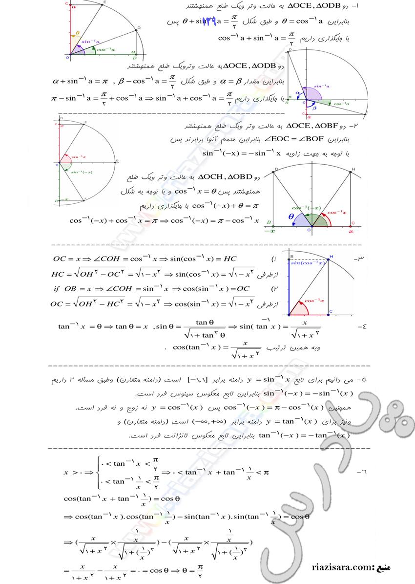 حل مسائل صفحه 129 حسابان سوم