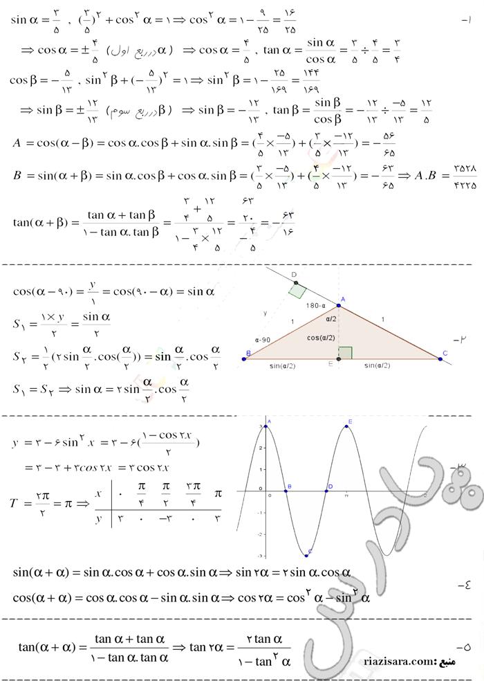 حل مسائل صفحه 116 حسابان سوم