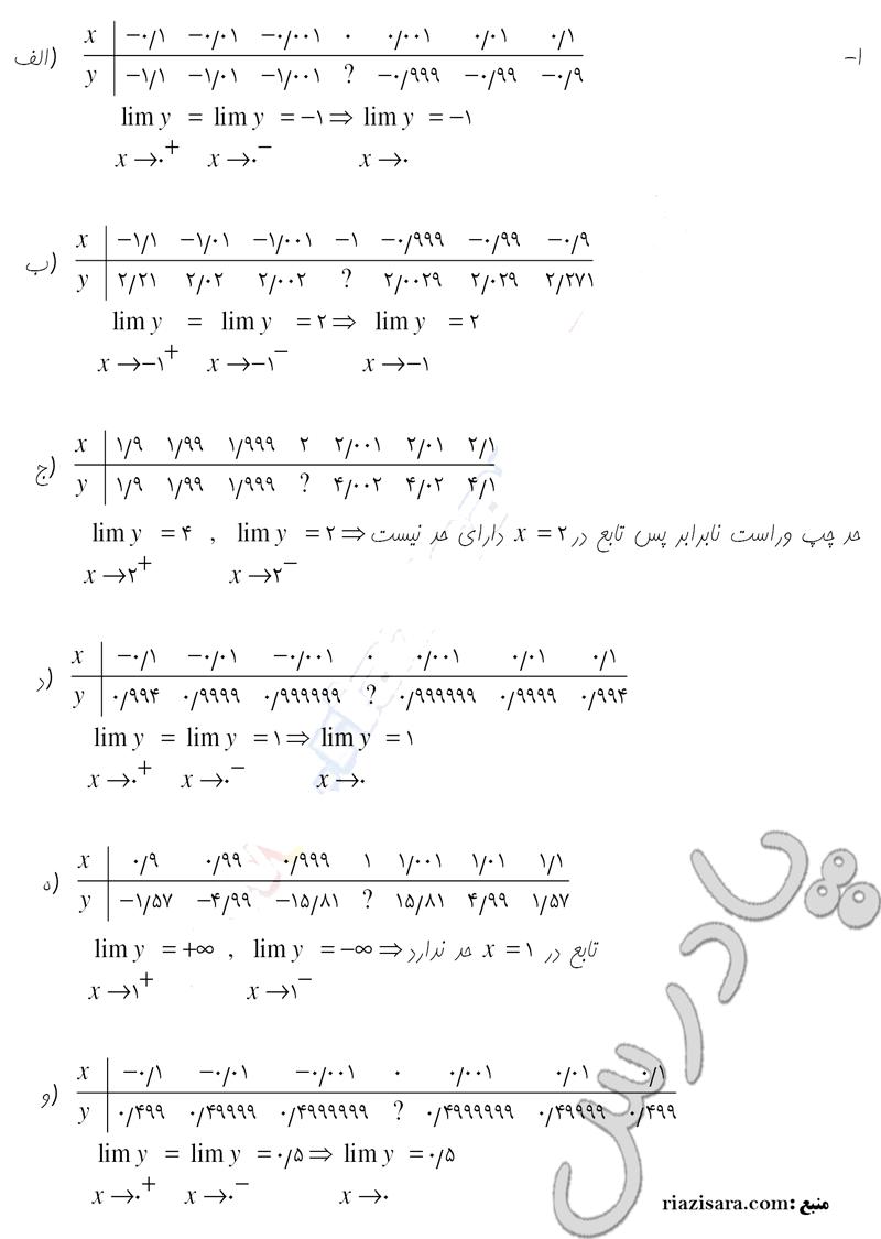 حل مسائل صفحه143 حسابان