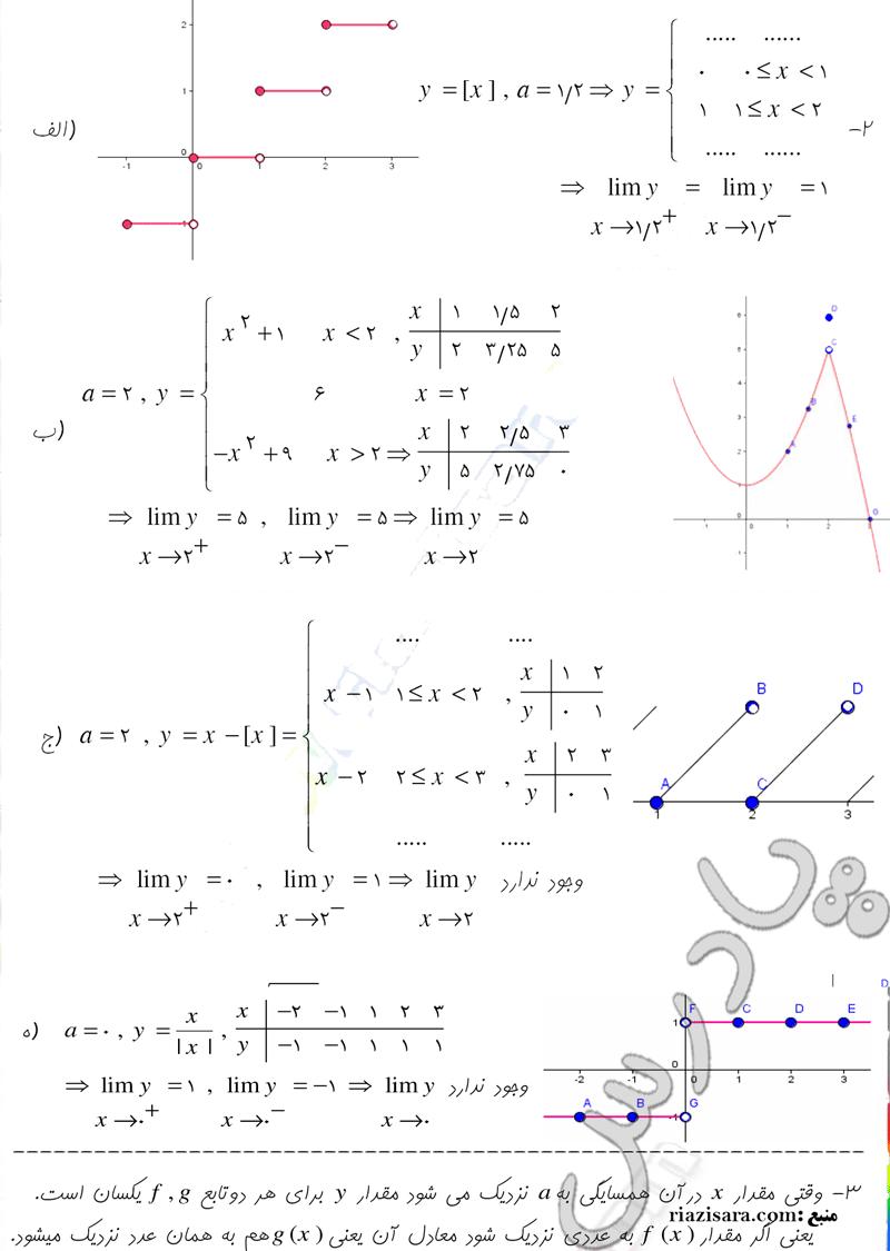 ادامه حل مسائل صفحه143 حسابان
