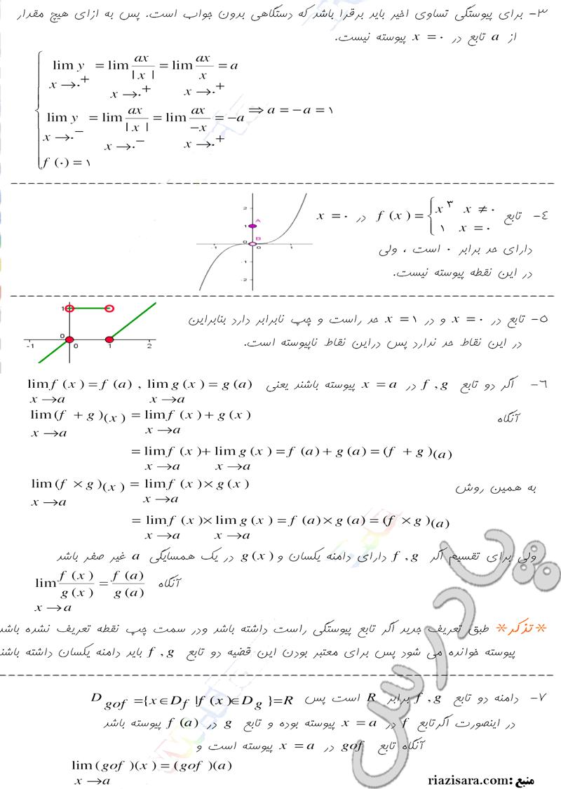 ادامه حل مسایل صفحه 158 حسابان