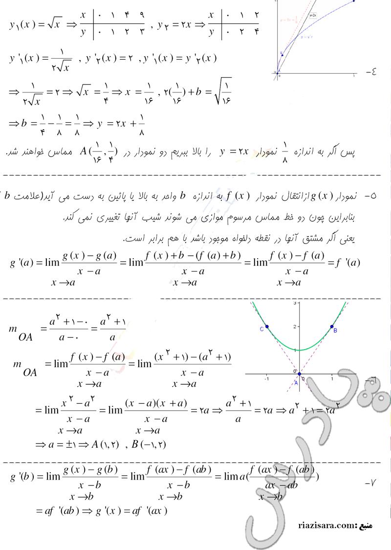 ادامه حل مسائل صفحه 169 حسابان