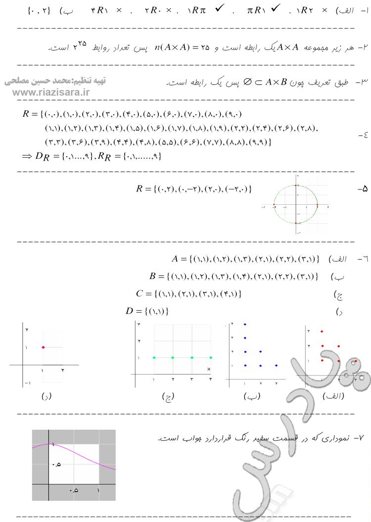 پاسخ پرسشهای 5 و6 آخر فصل دوم فیزیک 3 سال سوم دبیرستان