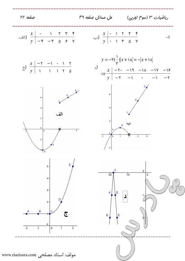 حل تمرین 11 صفحه 49 فصل 2 ریاضی 3 تجربی