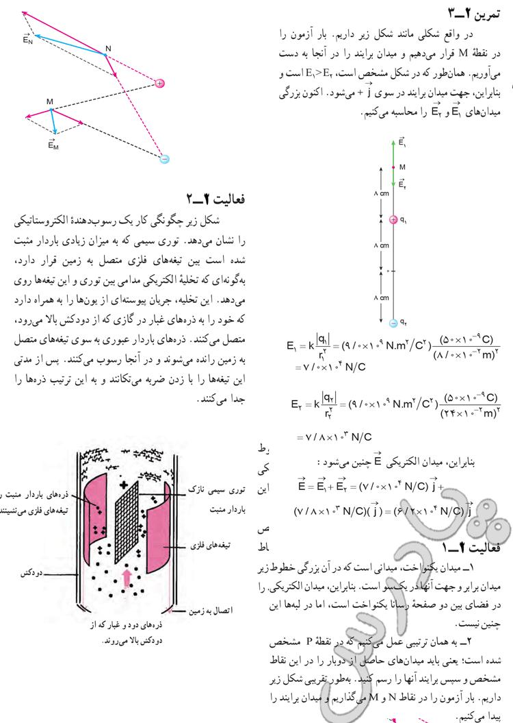 حل تمرین 3 و فعالیت 1و2 فصل دوم فیزیک 3 تجربی