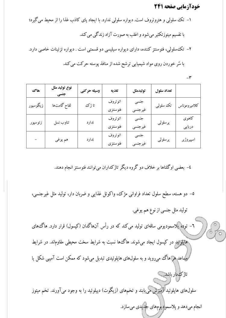 پاسخ خودآزمایی صفحه 241 فصل 10 زیست پیش دانشگاهی