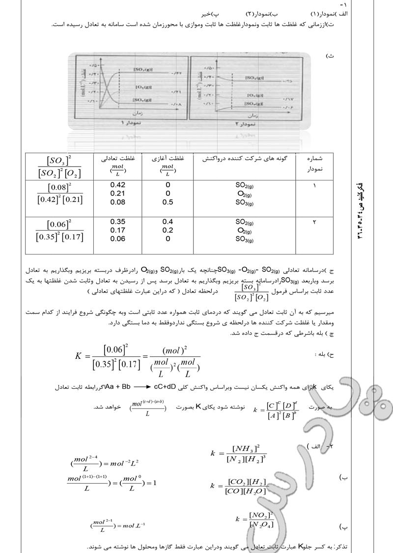 جواب سوالات صفحه 34 تا 36 شیمی پیش دانشگاهی