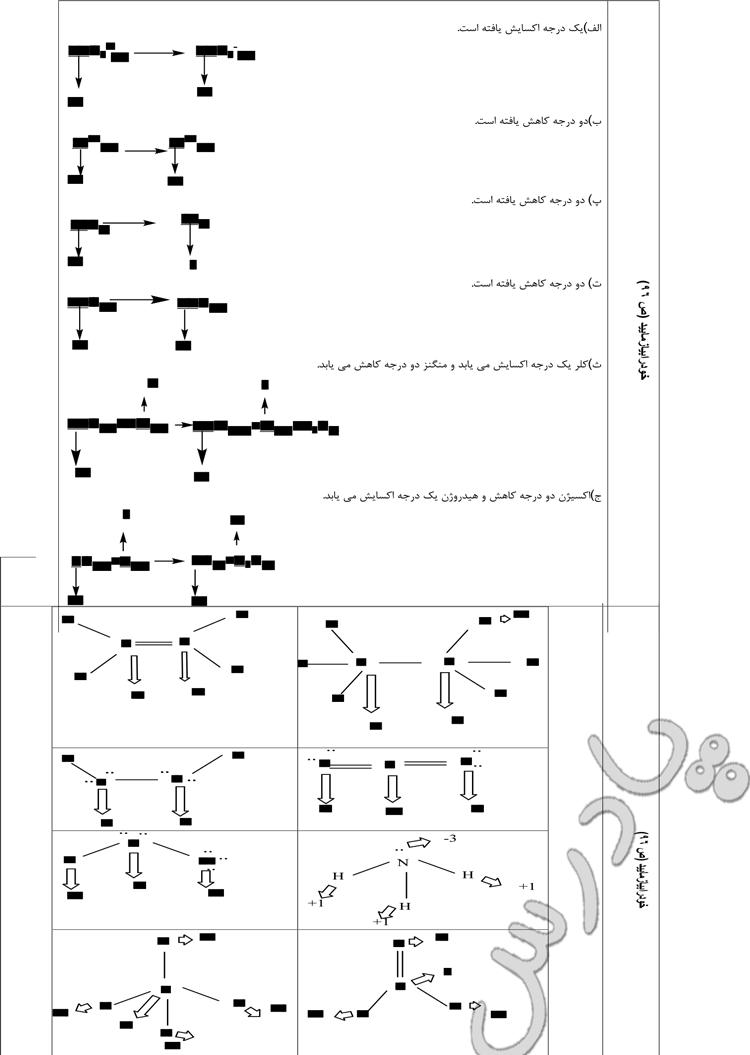 جواب سوالات صفحه 96 شیمی پیش دانشگاهی