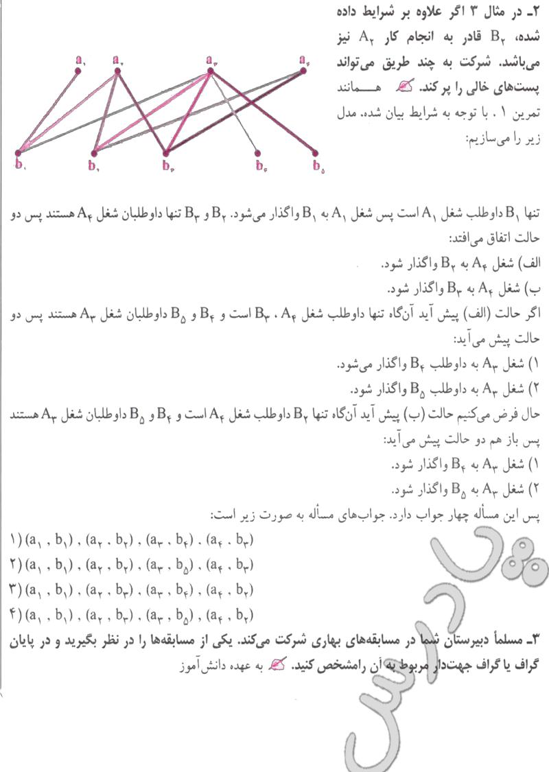 حل تمرین های 2 و 3 آخر فصل 1 ریاضی گسسته پیش دانشگاهی