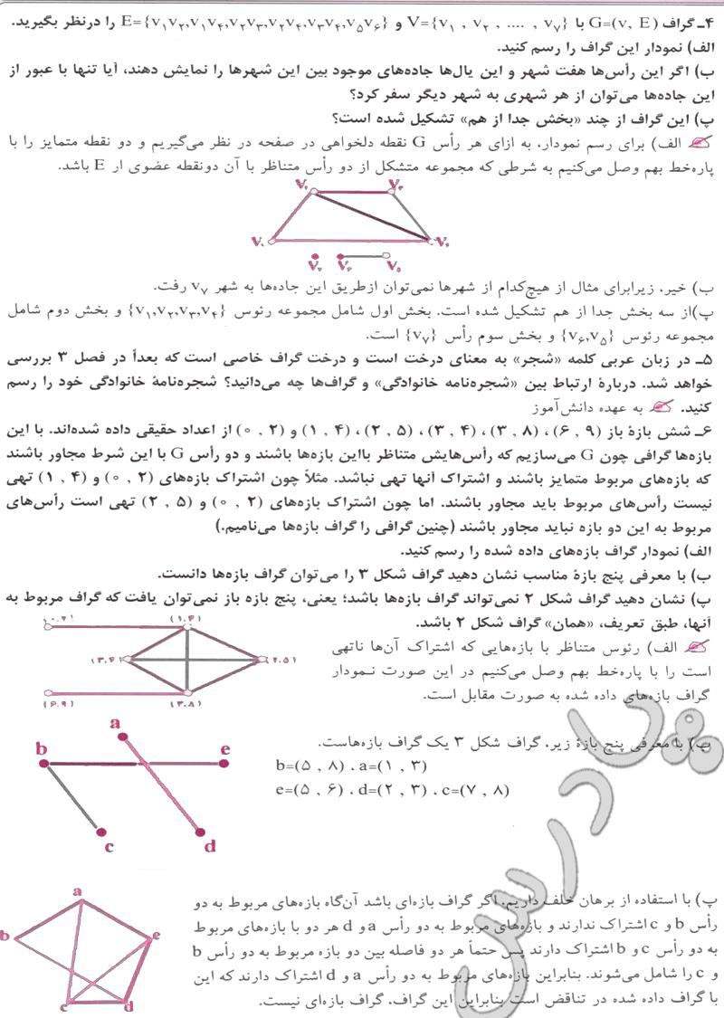 حل تمرین های 4 تا 6  آخر فصل 1 ریاضی گسسته پیش دانشگاهی