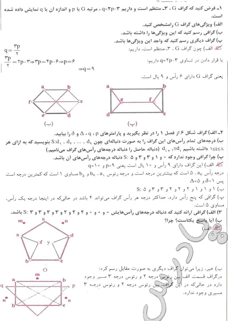 حل تمرین های 1 تا 3 آخر فصل 2 ریاضی گسسته پیش دانشگاهی
