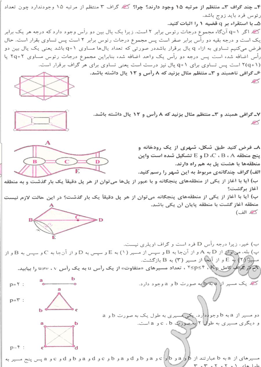 حل تمرین های 4تا9 آخر فصل 2 ریاضی گسسته پیش دانشگاهی