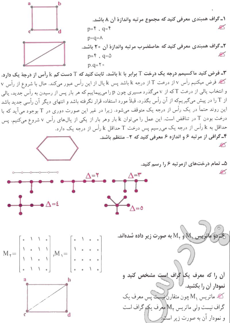 حل تمرین های 1 تا 6 آخر فصل 3 ریاضی گسسته پیش دانشگاهی