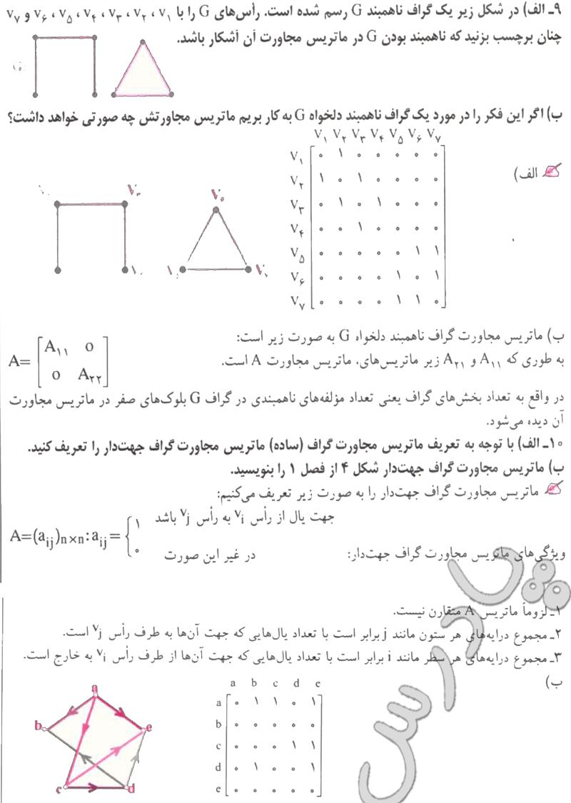 حل تمرین های 9و10 آخر فصل 3 ریاضیات گسسته پیش دانشگاهی