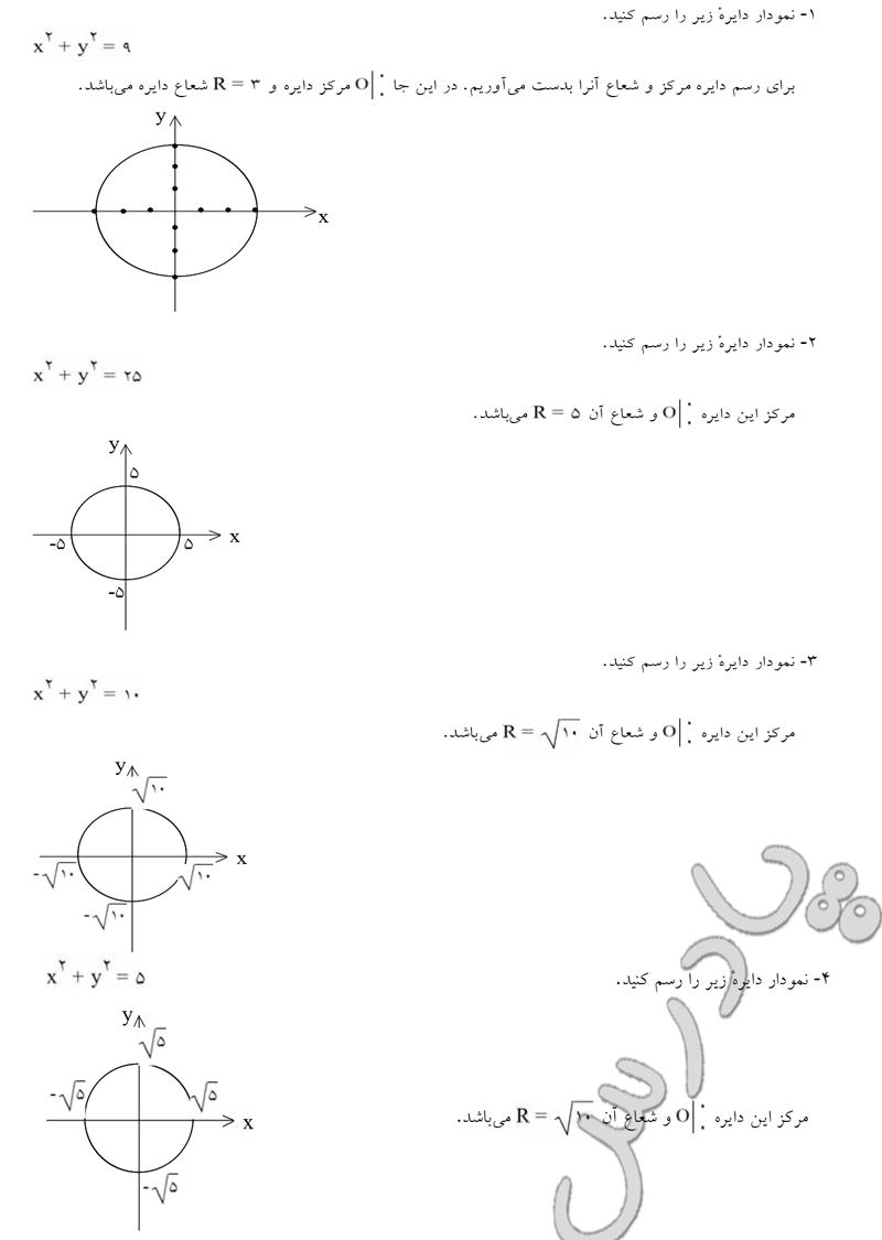 حل تمرین صفحه 54 هندسه تحلیلی