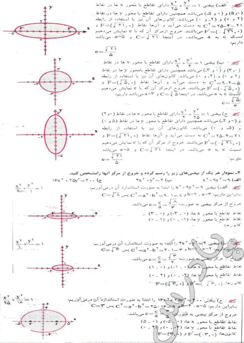 حل تمرین صفحه 64 هندسه تحلیلی پیش دانشگاهی
