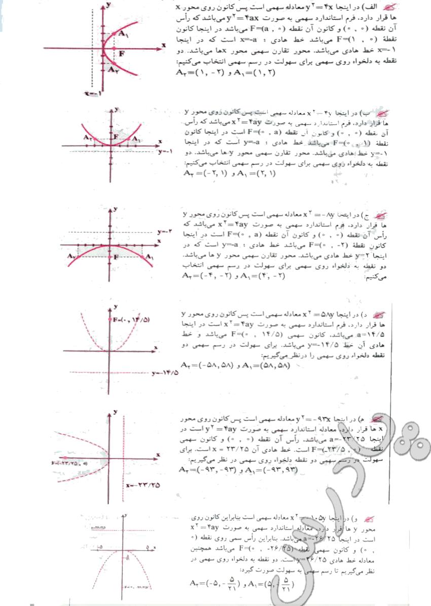 حل تمرین صفحه 70 هندسه تحلیلی پیش دانشگاهی