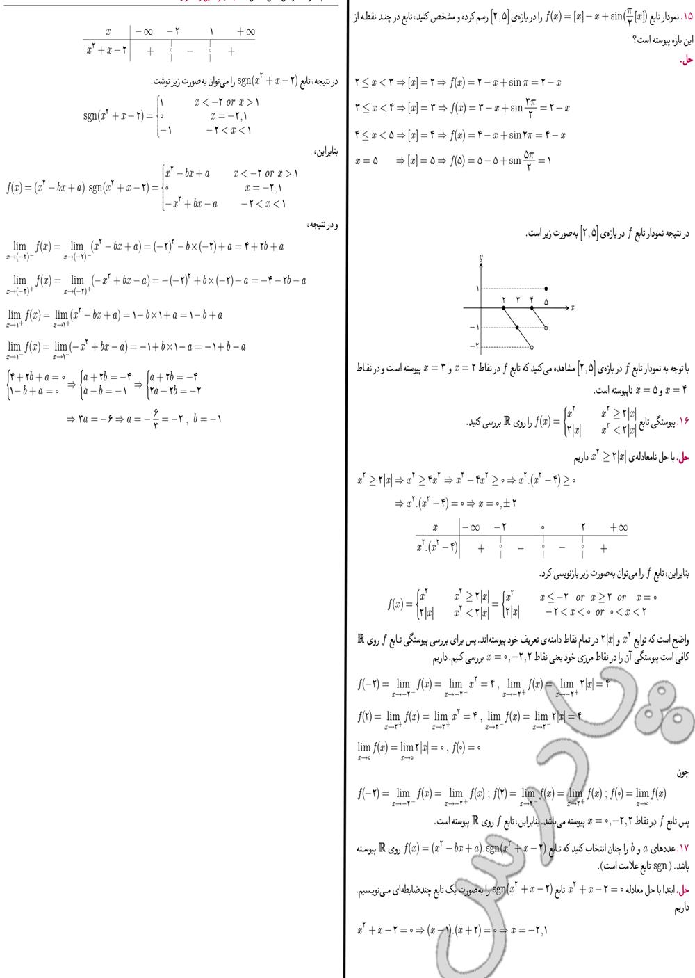 حل مسائل 15 تا 17 صفحه 99 فصل 2 دیفرانسیل پیش دانشگاهی