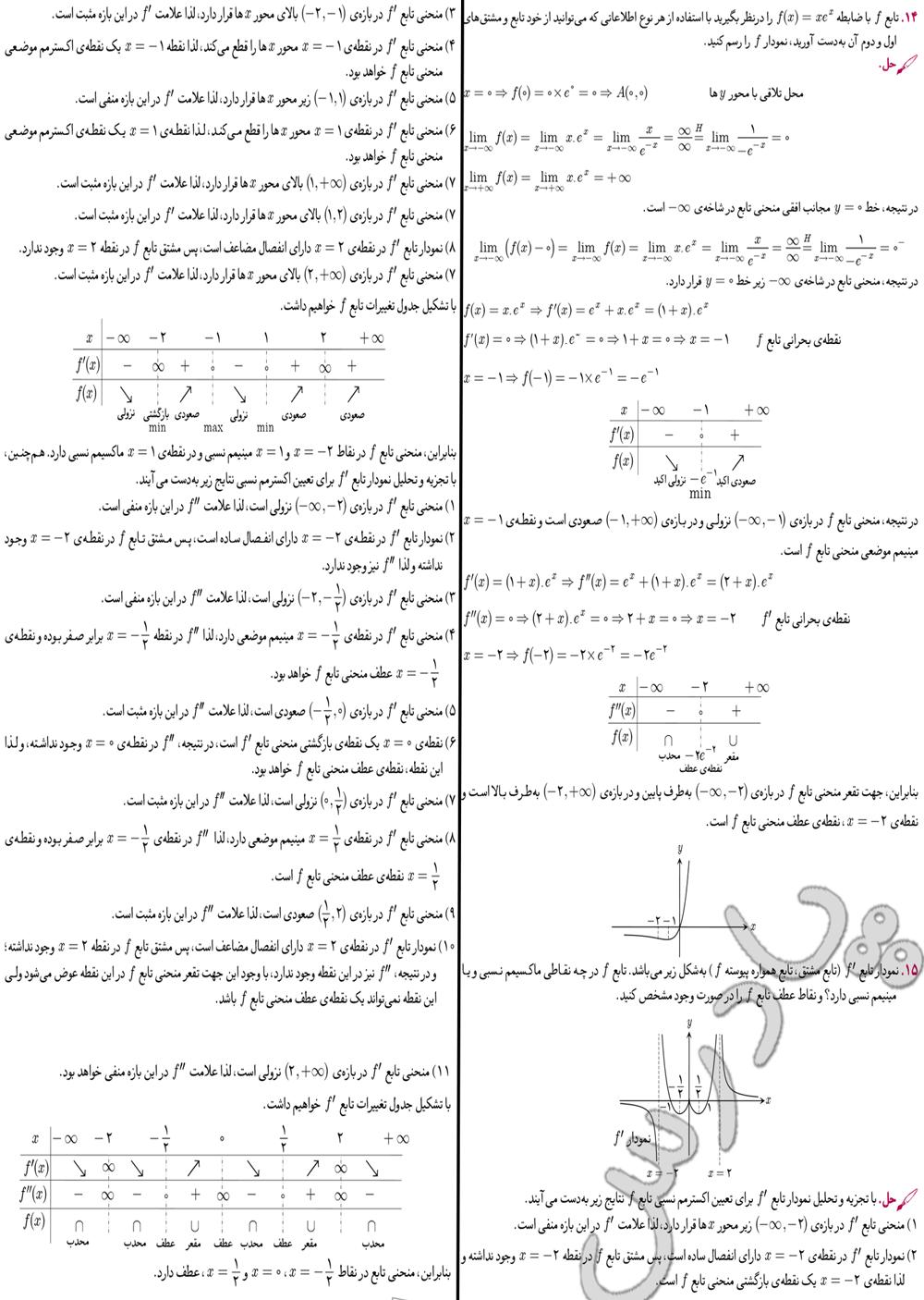 ادامه حل مسائل صفحه 190 دیفرانسیل پیش دانشگاهی