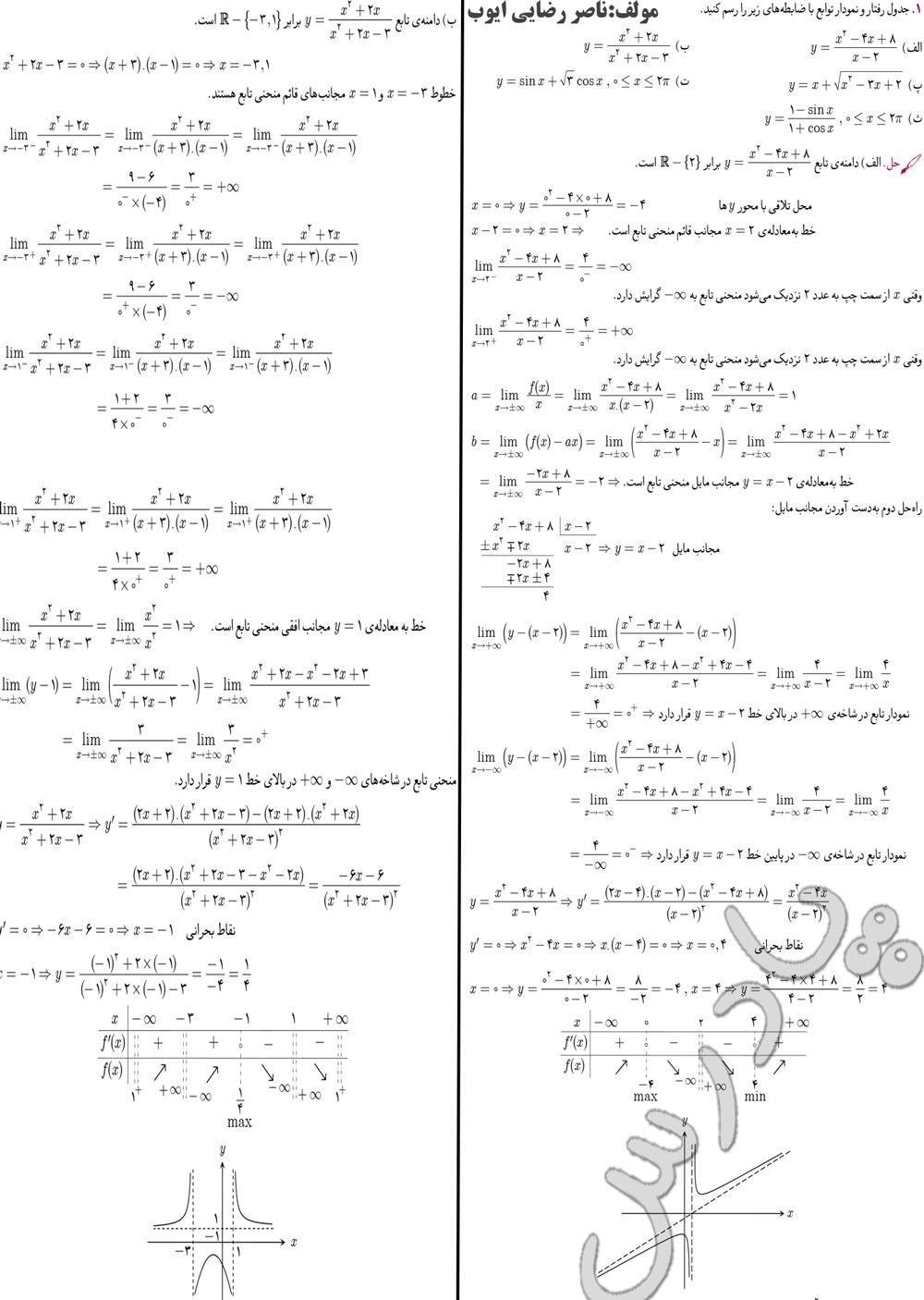 حل مسائل صفحه 210 دیفرانسیل پیش دانشگاهی
