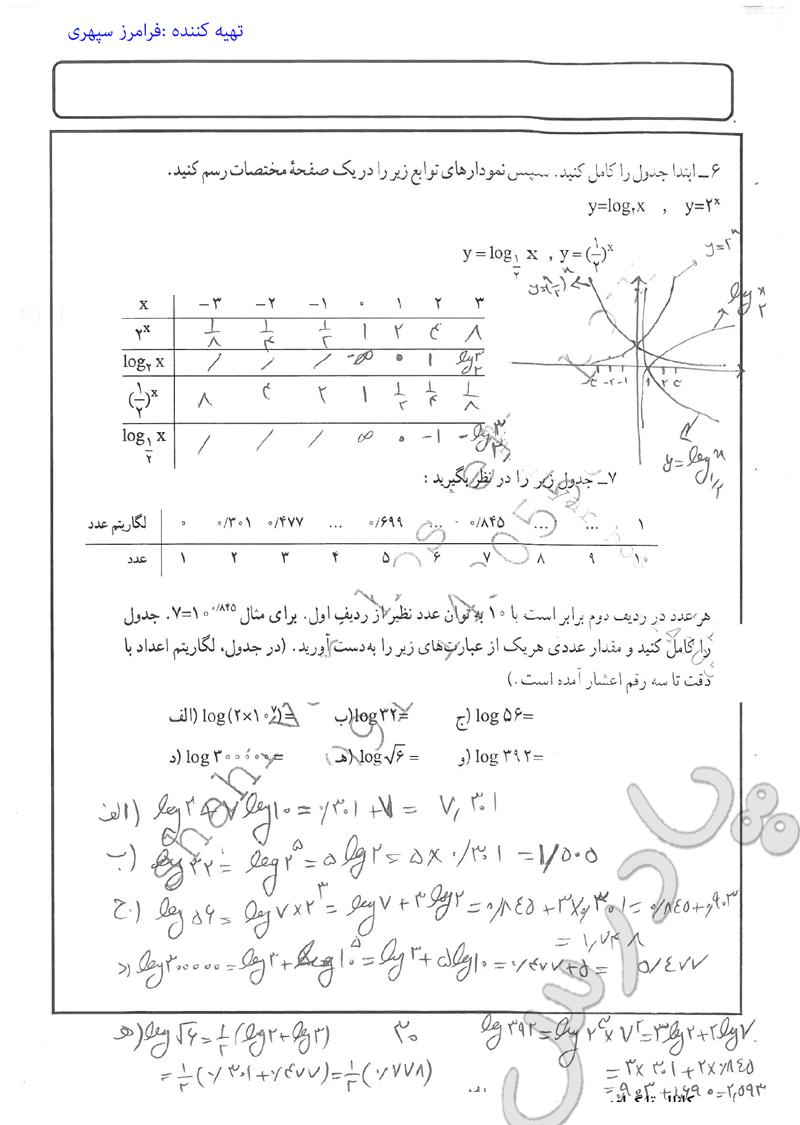 ادامه حل تمرین صفحه 50 ریاضی عمومی پیش تجربی