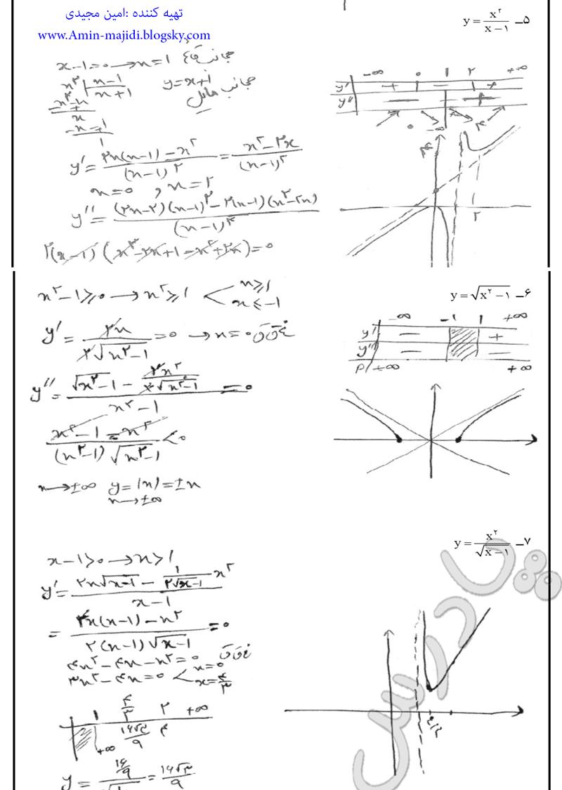 ادامه حل مسایل صفحه 107 ریاضی عمومی پیش دانشگاهی