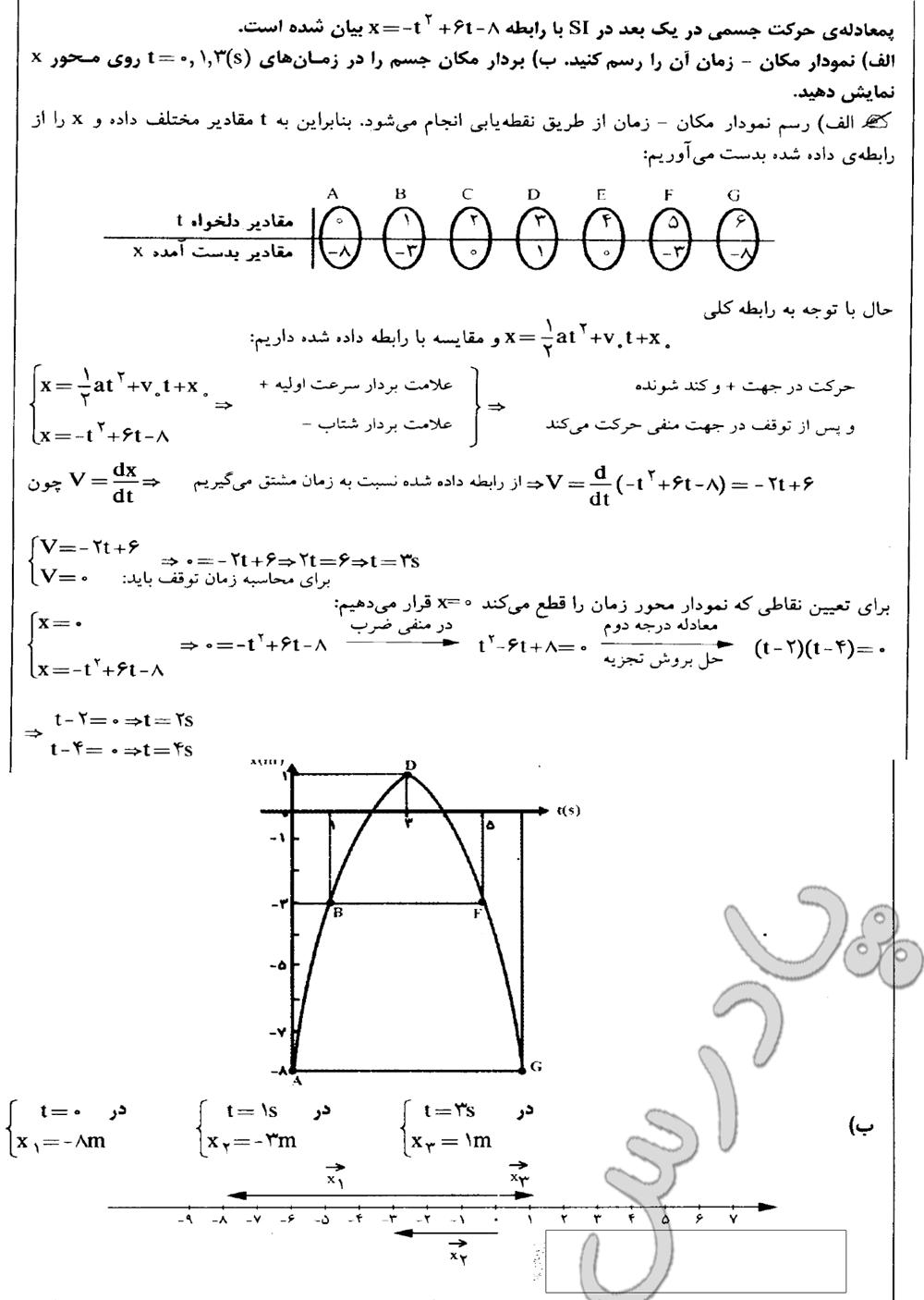 حل تمرین 1 صفحه3 فصل اول فیزیک پیش ریاضی