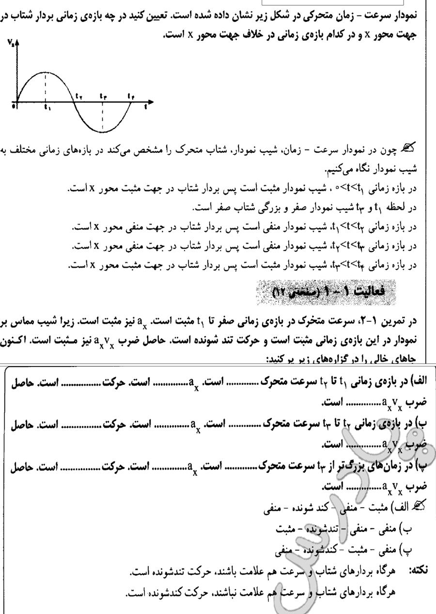 حل تمرین و فعالیت صفحه 14 فصل اول فیزیک پیش دانشگاهی ریاضی
