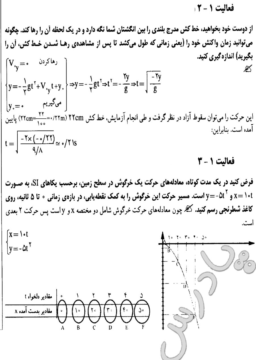 پاسخ فعالیت 2 و 3 فیزیک پیش دانشگاهی ریاضی