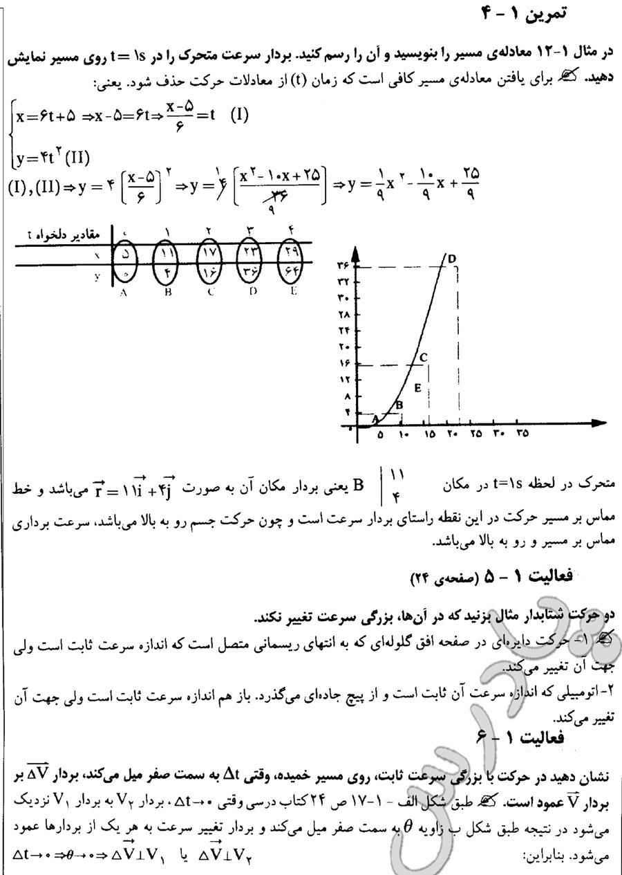 حل تمرین 4 و فعالیت5و6 فصل اول فیزیک پیش دانشگاهی ریاضی