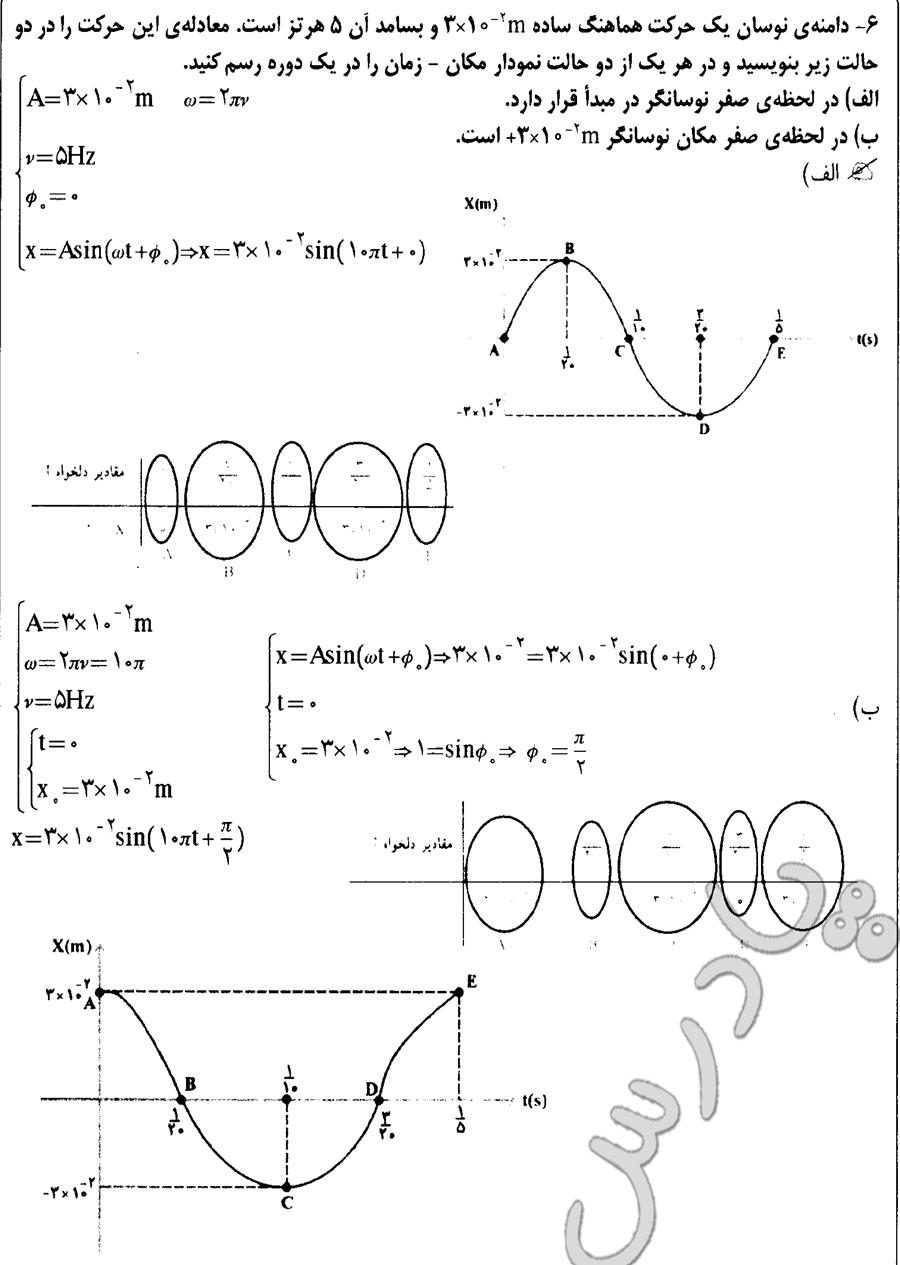 جواب تمرین6 آخر فصل سوم فیزیک پیش دانشگاهی رشته ریاضی