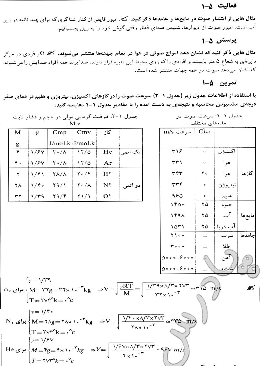 پاسخ فعالیت،پرسش و تمرین 1 فصل 5 فیزیک پیش دانشگاهی ریاضی