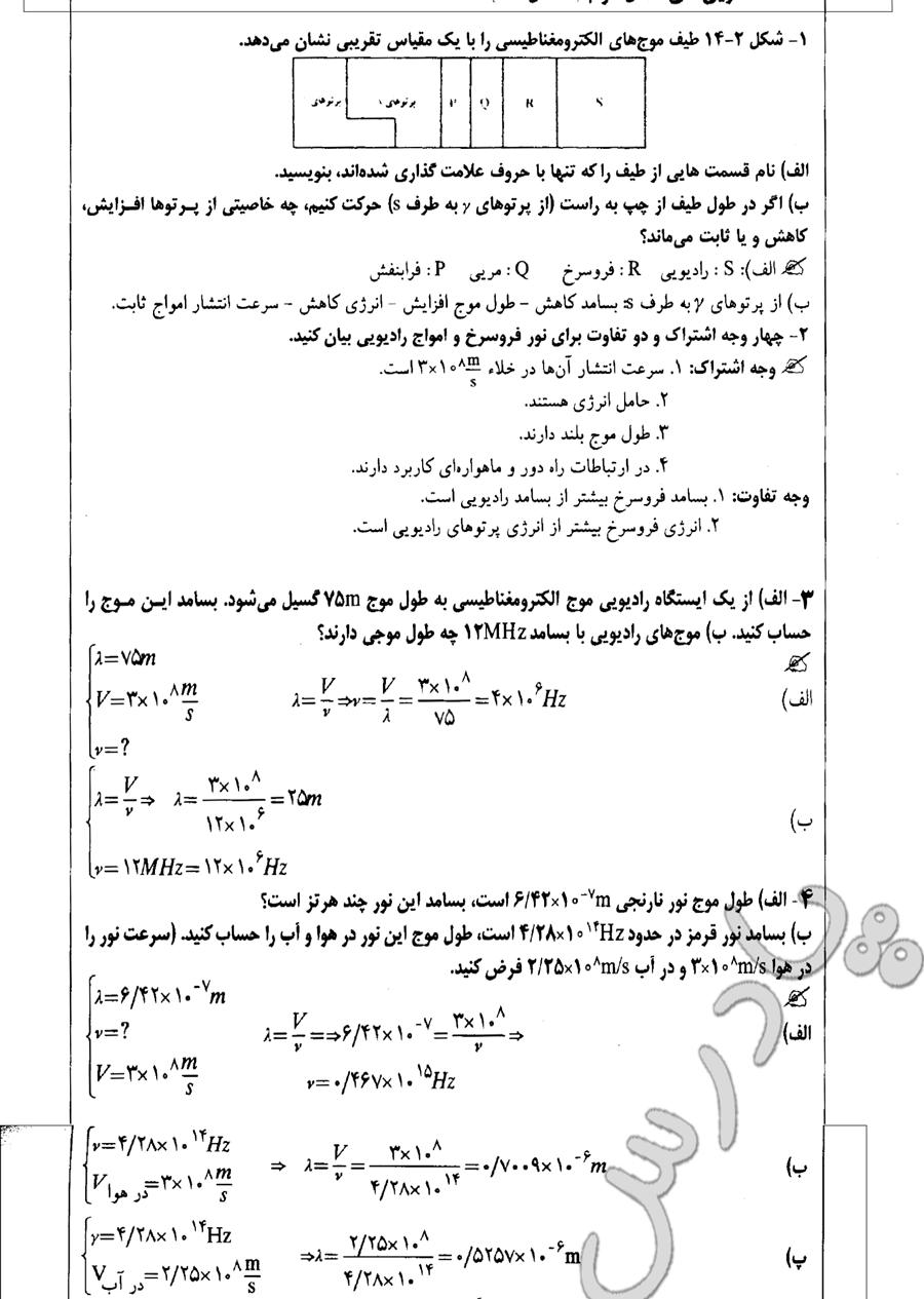 جواب تمرینات 1تا4 آخر فصل 6 فیزیک پیش دانشگاهی رشته ریاضی