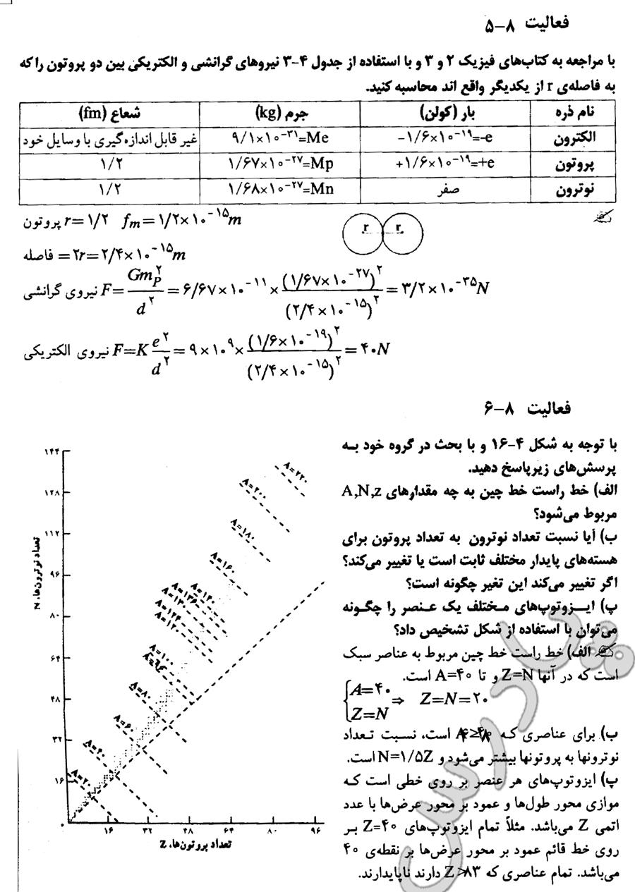 پاسخ فعالیت 5 و 6 فصل 8 فیزیک پیش دانشگاهی ریاضی